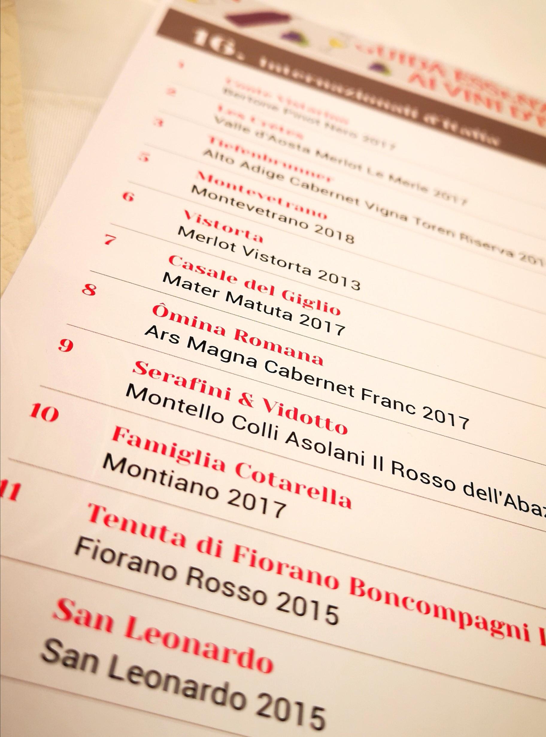 DOCTOR WINE - INTERNAZIONALI D'ITALIA - 4 OTTOBRE 2020